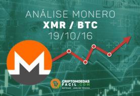 Análise Técnica Monero – XMR/BTC – 19/10/2016
