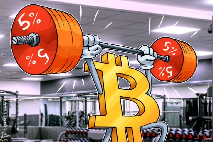 preço do bitcoin 3