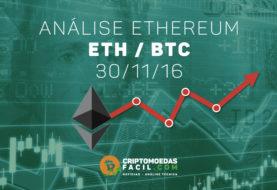 Análise Técnica Ethereum – ETH/BTC – 30/11/2016