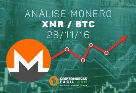 Análise Técnica Monero – XMR/BTC – 28/11/2016