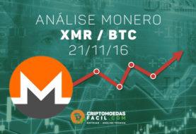 Análise Técnica Monero – XMR/BTC – 21/11/2016