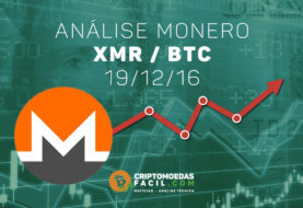 Análise Técnica Monero – XMR/BTC – 19/12/2016