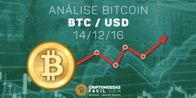 Análise Técnica Bitcoin – BTC/USD – 14/12/2016