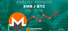 Análise Técnica Monero – XMR/BTC – 26/12/2016
