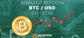 Análise Técnica Bitcoin – BTC/USD – 22/12/2016