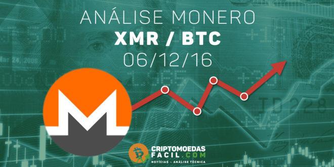 Análise Técnica Monero – XMR/BTC – 06/12/2016