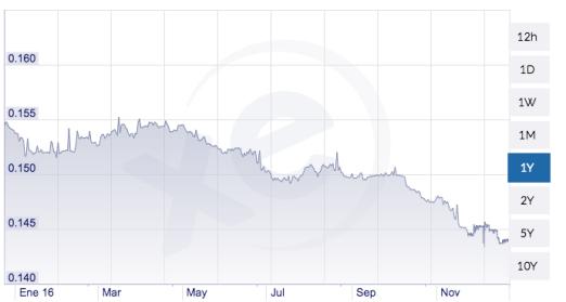 Qual a razão do aumento repentino no preço do bitcoin?