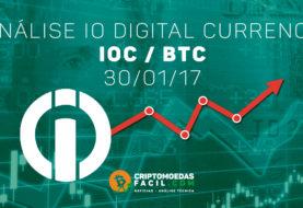 Análise Técnica IO Digital Currency – IOC/BTC – 30/01/2017
