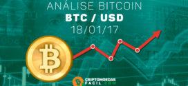 Análise Técnica Bitcoin – BTC/USD – 18/01/2017