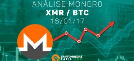 Análise Técnica Monero – XMR/BTC – 16/01/2017