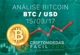 Análise Técnica Bitcoin – BTC/USD – 15/03/2017