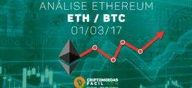 Análise Técnica Ethereum – ETH/BTC – 27/02/2017