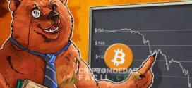 Preço do Bitcoin cai mais de 700 Reais – Qual motivo?