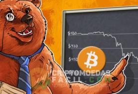 Preço do Bitcoin cai mais de 700 Reais - Qual motivo?
