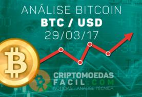 Análise Técnica Bitcoin – BTC/USD – 29/03/2017