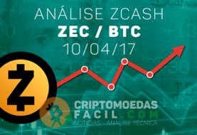 Análise Técnica Zcash – ZEC/BTC – 10/04/2017