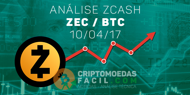 Zcash-Analise