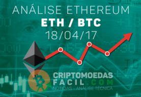 Análise Técnica Ethereum – ETH/BTC – 18/04/2017