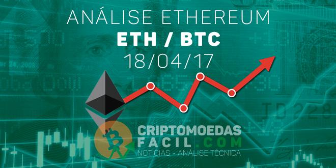 Analise ETH/BTC