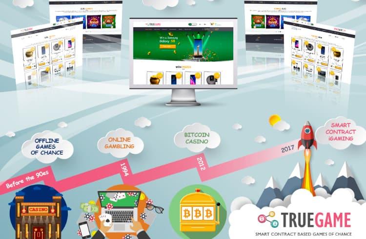 TrueGame apresenta novas tecnologias de iGaming
