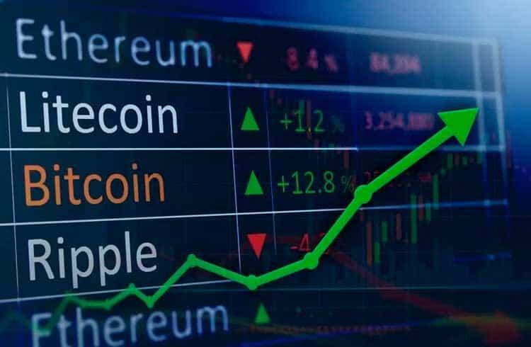 Mercado de criptomoedas registra pequenos ganhos nas últimas 24 horas