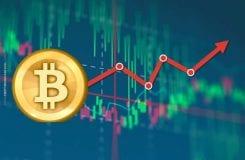 Análise Bitcoin [BTC/USD] - 24/04/2019
