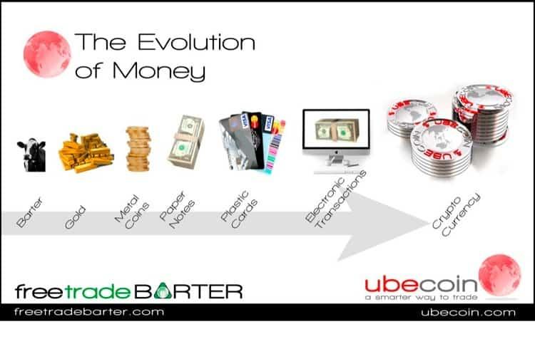 Não perca! Plataforma de e-commerce descentralizada Ubecoin anuncia evento de geração de token