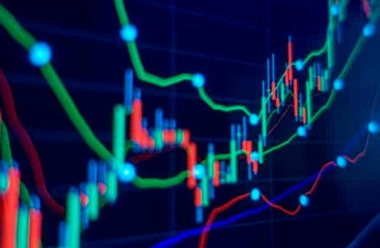 Volume de negociação dos contratos futuros da CME dispara 950% na primeira semana de abril