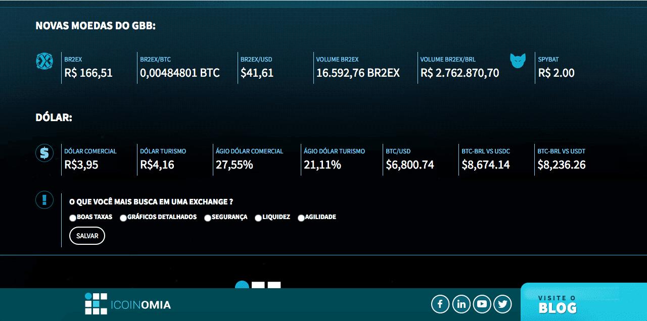 Icoinomia já exibe o preço da BR2EX