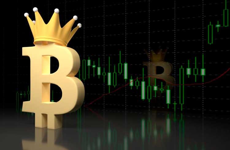 Preço do Bitcoin atinge US$10.800 enquanto o mercado de criptoativos valoriza