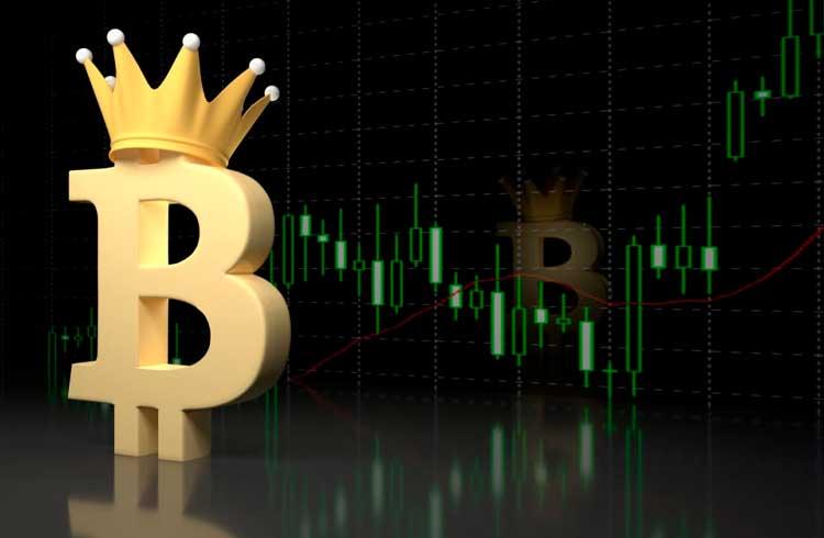 Dominância do Bitcoin