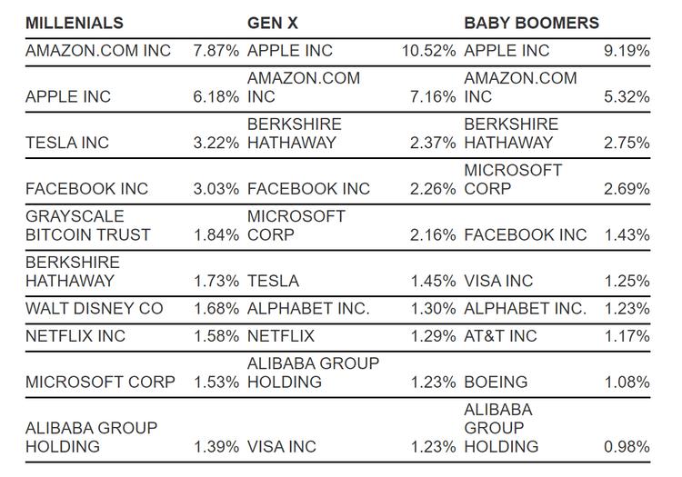 Disney, Microsoft y el gigante chino de comercio electrónico Alibaba.