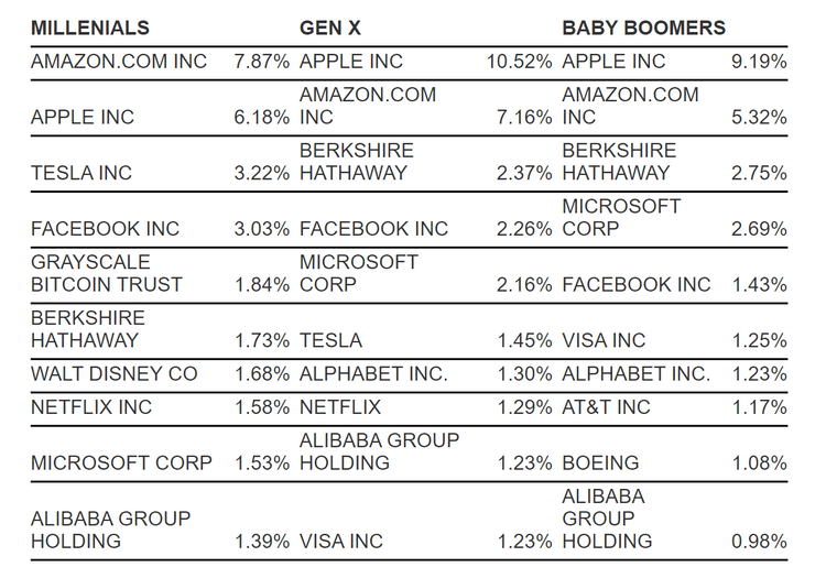 Disney, Microsoft e a gigante chinesa do e-commerce Alibaba.