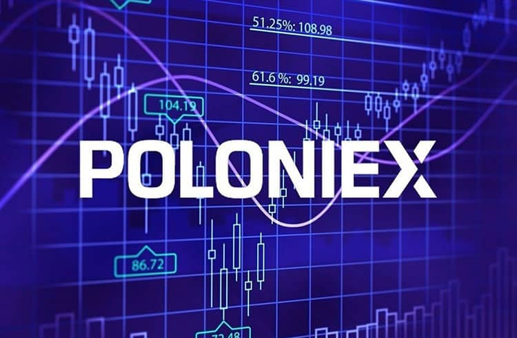 Poloniex supera US$100 milhões em volume pela primeira vez em meses