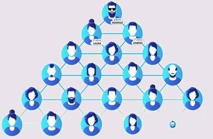 BitcoinTrade publica vídeo explicando como funcionam pirâmides financeiras