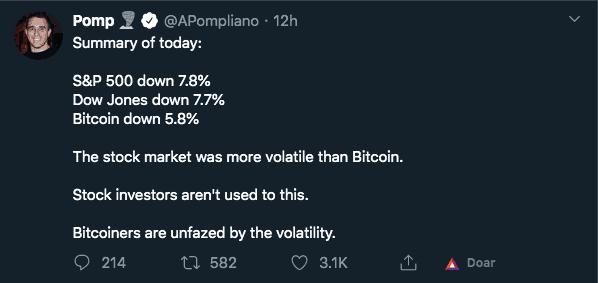 """Bitcoiners não se incomodam com a volatilidade"""", escreveu Pomp."""