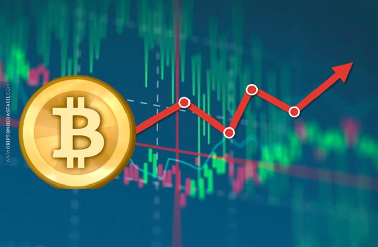 Análise do Bitcoin [BTC/USD]; ALTA DE 17% DESDE O COMEÇO DO MÊS