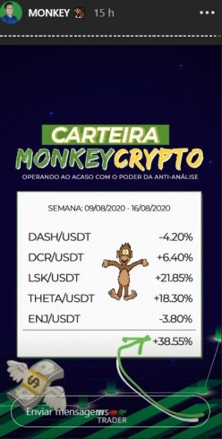 Resultados da Carteira MonkeyCrypto na primeira semana