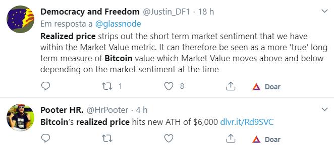 Twitter sobre o preço realizado do Bitcoin