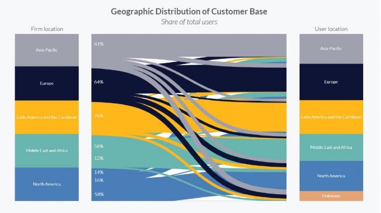 Distribuição geográfica da base de consumidores