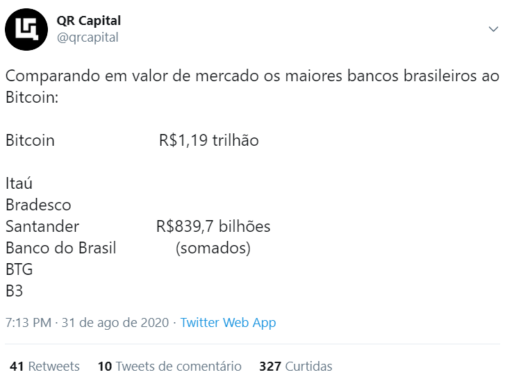Qr Capital