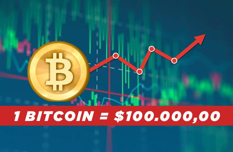 Alta do Bitcoin está longe do fim