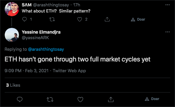 Analista é questionado sobre movimentos da ETH