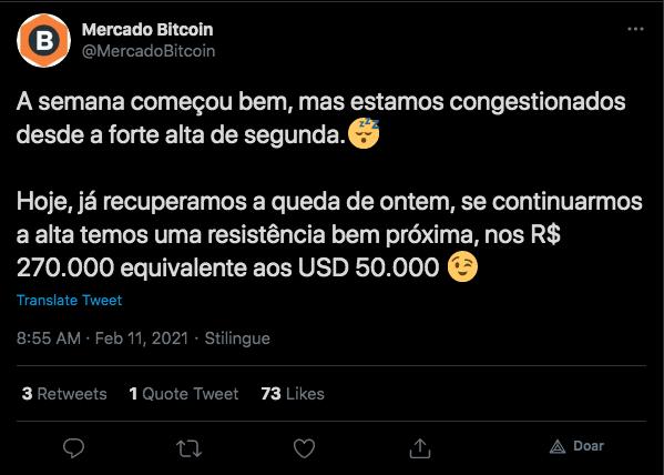 Exchange afirma que nova resistência do Bitcoin está próxima