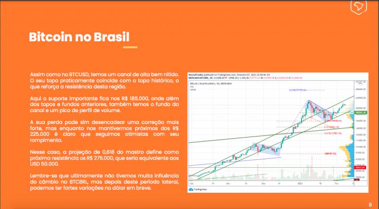 Previsão do Mercado Bitcoin sobre o preço do Bitcoin