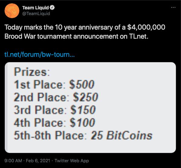 Premiação de consolação foi dada em Bitcoin