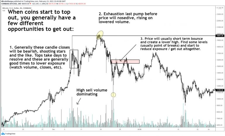 Sherpa dá dicas sobre negociações no mercado de alta