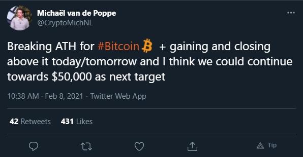 Analista faz previsão de curto prazo para o Bitcoin