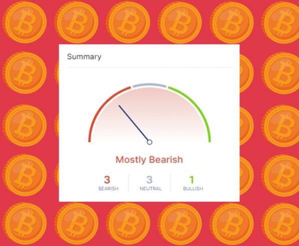 o futuro do Bitcoin ainda é apontado como pessimista por seus indicadores
