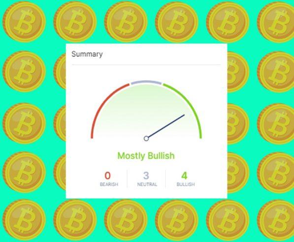 Indicadores do Bitcoin